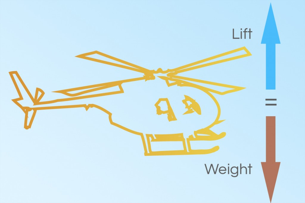 Lift vs. Weight