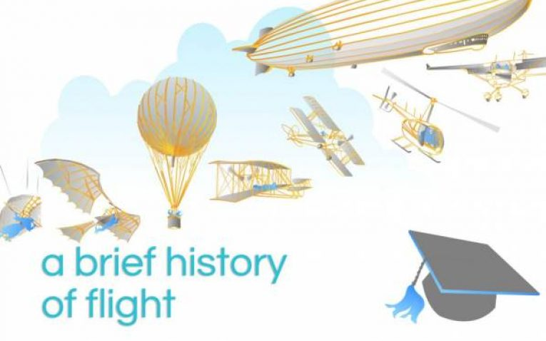 A Brief History of Flight - timeline 11th century to 18th century